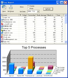 Screenshot of TimeAnalyzer